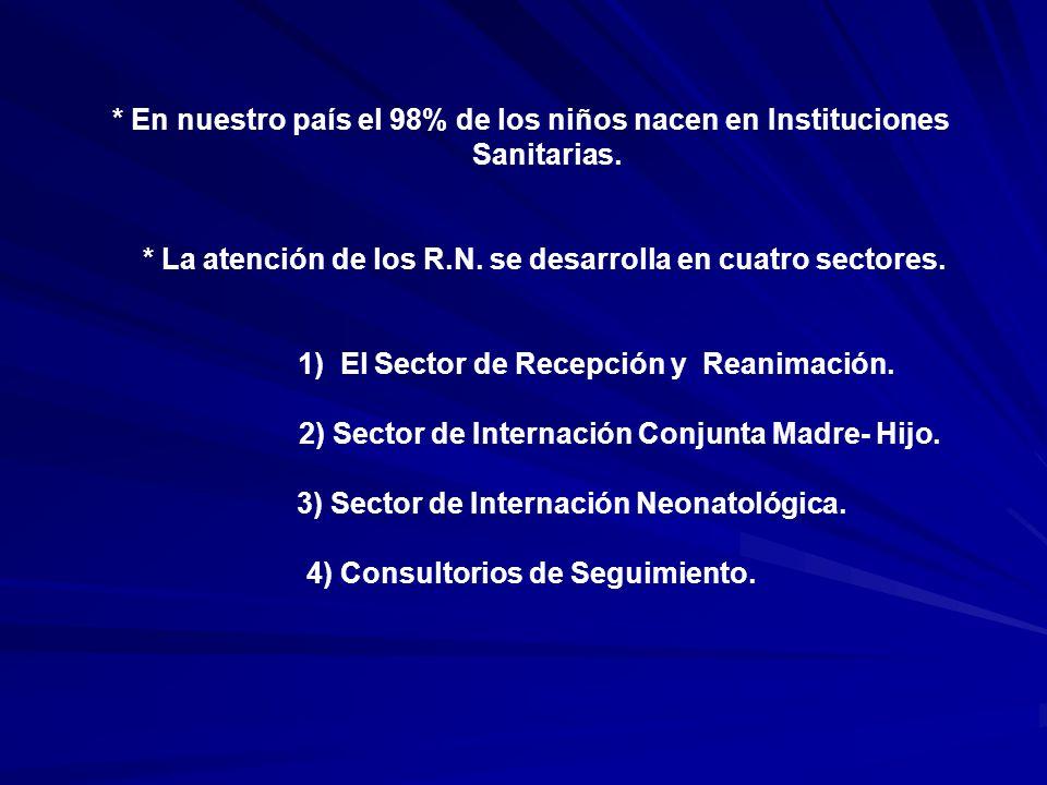 * La atención de los R.N. se desarrolla en cuatro sectores.