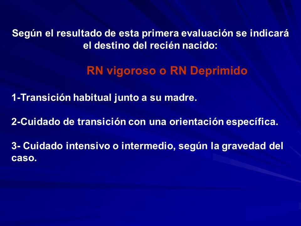 RN vigoroso o RN Deprimido