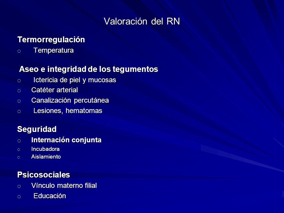 Valoración del RN Termorregulación Aseo e integridad de los tegumentos