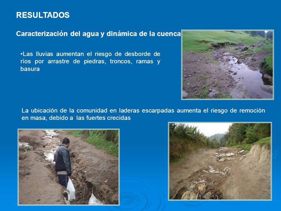 RESULTADOS Caracterización del agua y dinámica de la cuenca