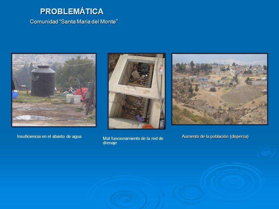 PROBLEMÁTICA Comunidad Santa Maria del Monte