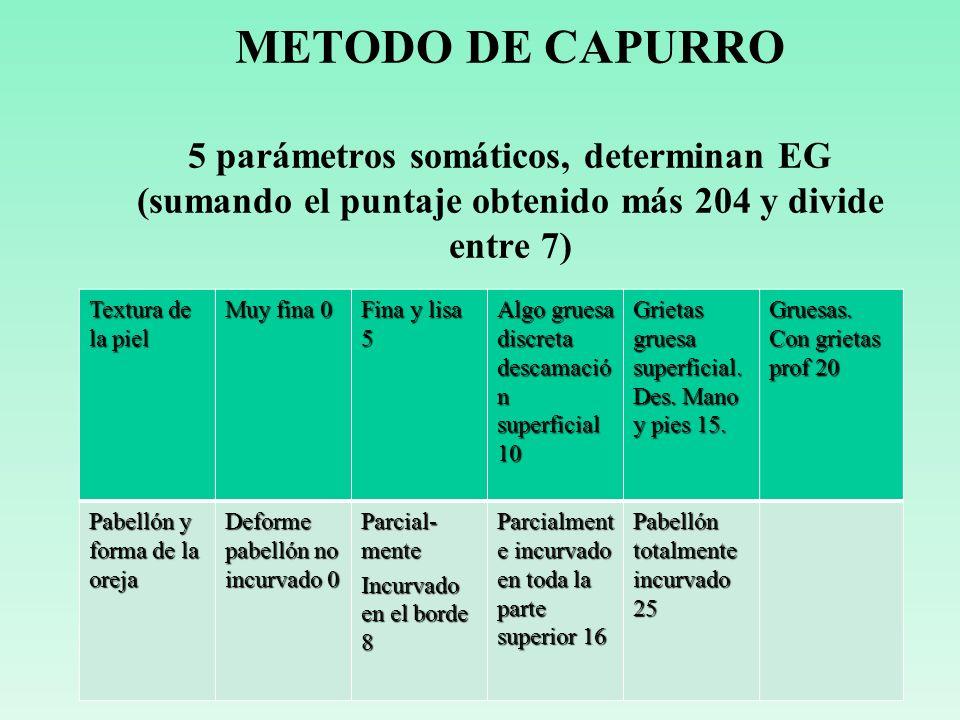 METODO DE CAPURRO 5 parámetros somáticos, determinan EG (sumando el puntaje obtenido más 204 y divide entre 7)