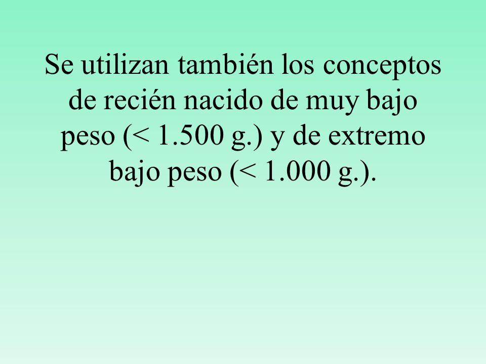 Se utilizan también los conceptos de recién nacido de muy bajo peso (< 1.500 g.) y de extremo bajo peso (< 1.000 g.).