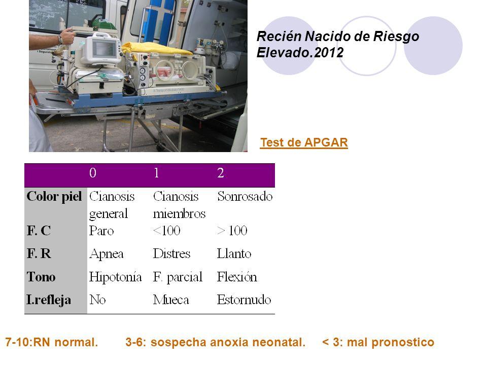 Recién Nacido de Riesgo Elevado.2012