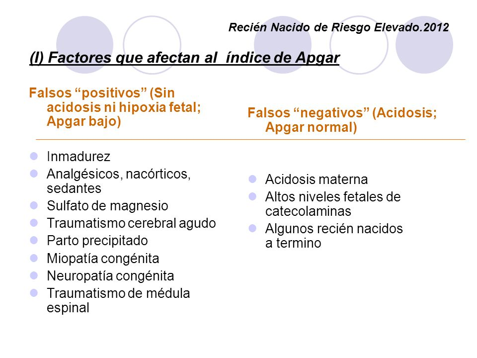 (I) Factores que afectan al índice de Apgar