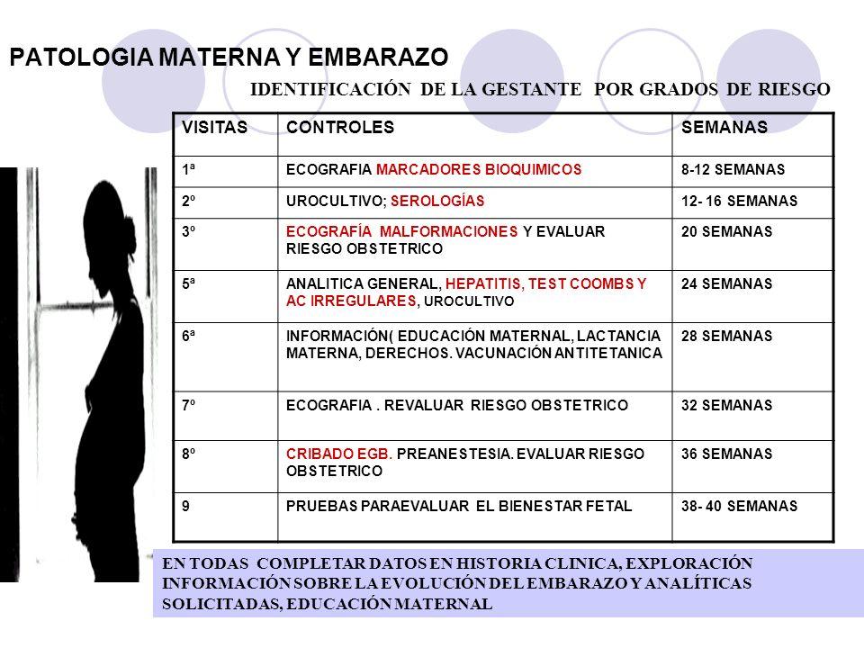 PATOLOGIA MATERNA Y EMBARAZO
