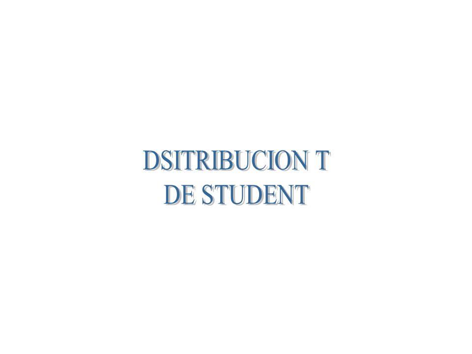 DSITRIBUCION T DE STUDENT