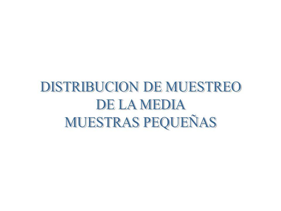 DISTRIBUCION DE MUESTREO