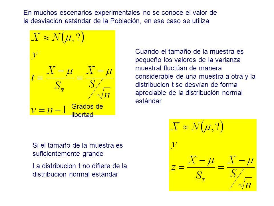 En muchos escenarios experimentales no se conoce el valor de la desviación estándar de la Población, en ese caso se utiliza