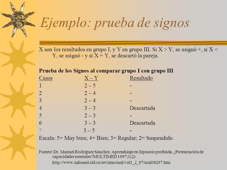 Ejemplo: prueba de signos