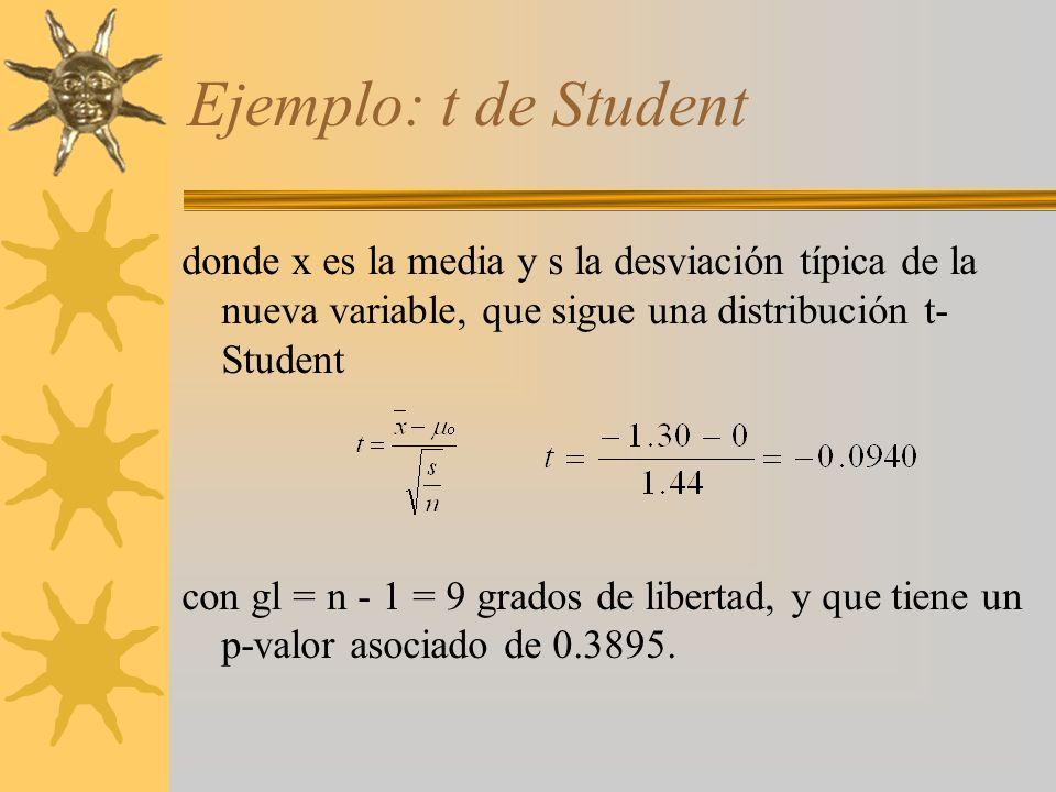 Ejemplo: t de Student donde x es la media y s la desviación típica de la nueva variable, que sigue una distribución t-Student.