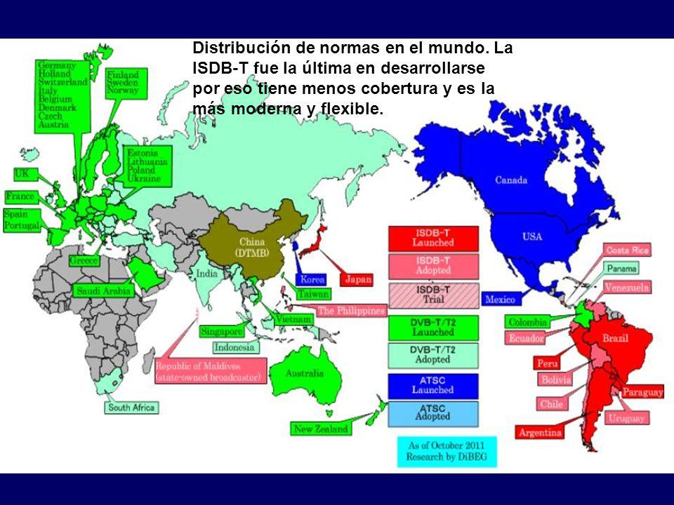 Distribución de normas en el mundo