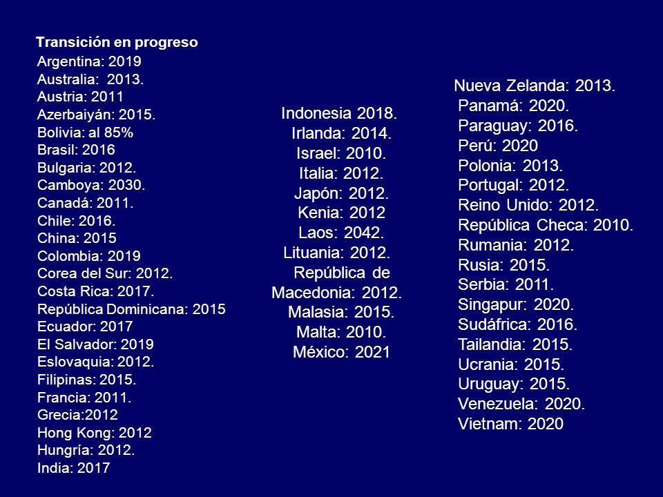 Transición en progreso Argentina: 2019 Australia: 2013