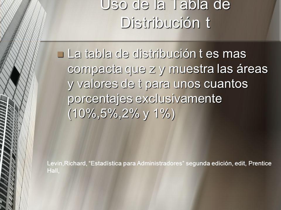 Uso de la Tabla de Distribución t