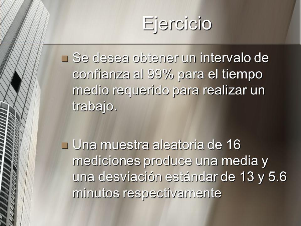 EjercicioSe desea obtener un intervalo de confianza al 99% para el tiempo medio requerido para realizar un trabajo.
