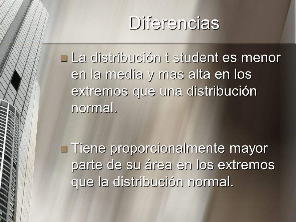 Diferencias La distribución t student es menor en la media y mas alta en los extremos que una distribución normal.
