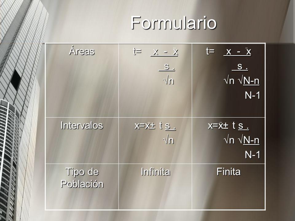 Formulario Áreas t= x - x s . √n √n √N-n N-1 Intervalos x=x± t s .
