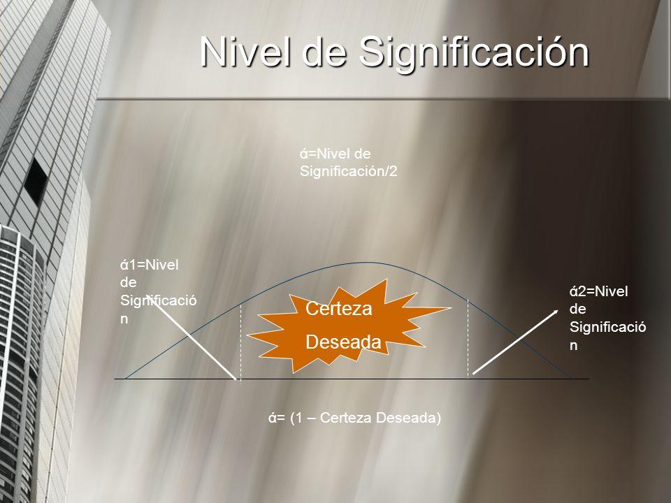 Nivel de Significación