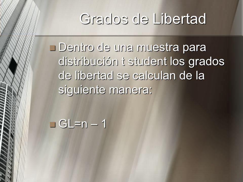 Grados de LibertadDentro de una muestra para distribución t student los grados de libertad se calculan de la siguiente manera: