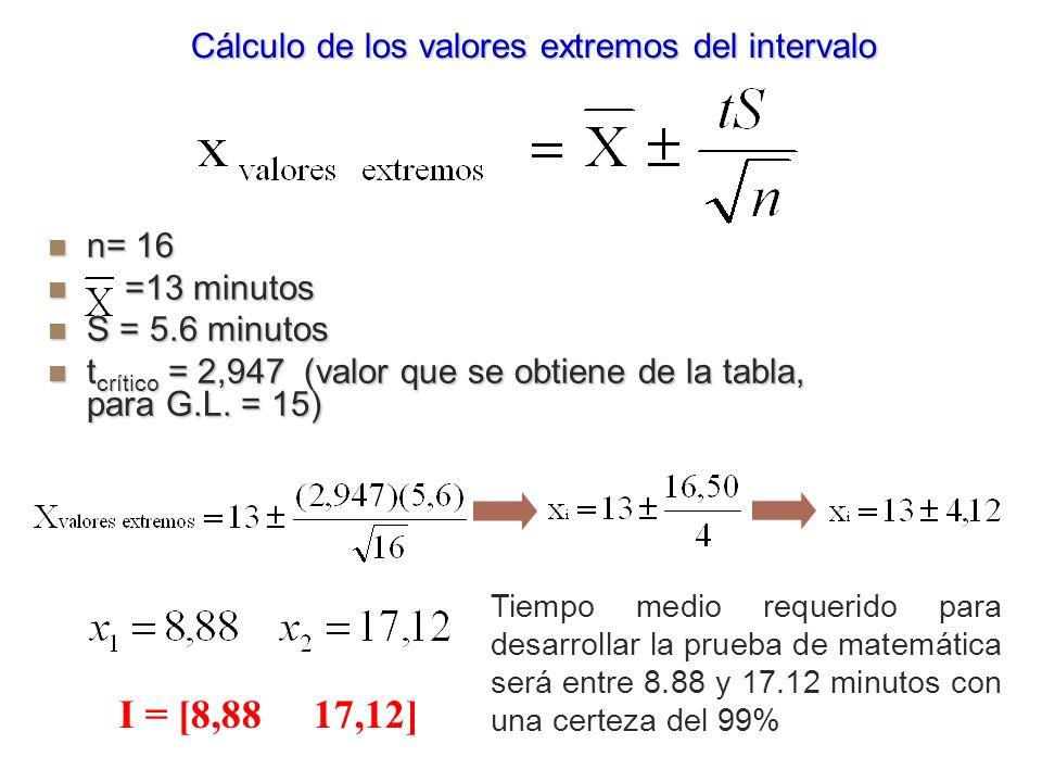 Cálculo de los valores extremos del intervalo