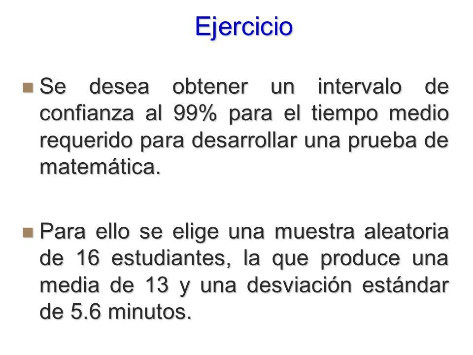 Ejercicio Se desea obtener un intervalo de confianza al 99% para el tiempo medio requerido para desarrollar una prueba de matemática.