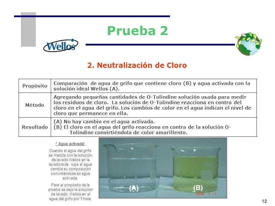 2. Neutralización de Cloro