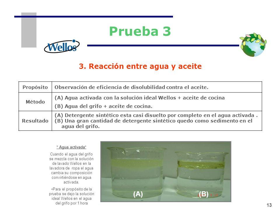 3. Reacción entre agua y aceite