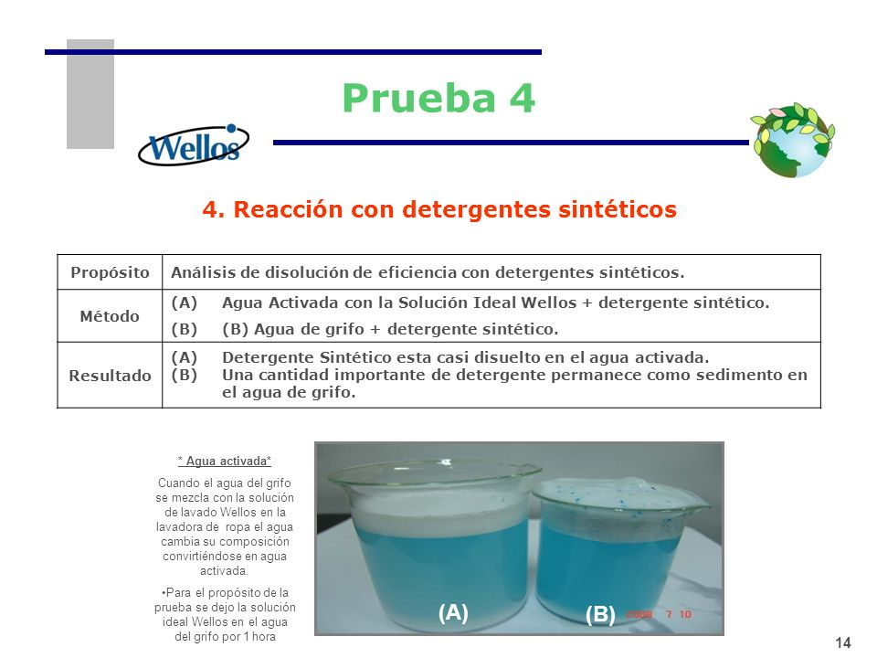 4. Reacción con detergentes sintéticos