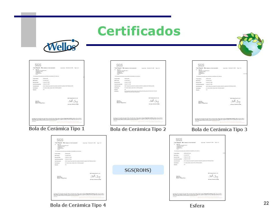 Certificados Bola de Cerámica Tipo 1 Bola de Cerámica Tipo 2