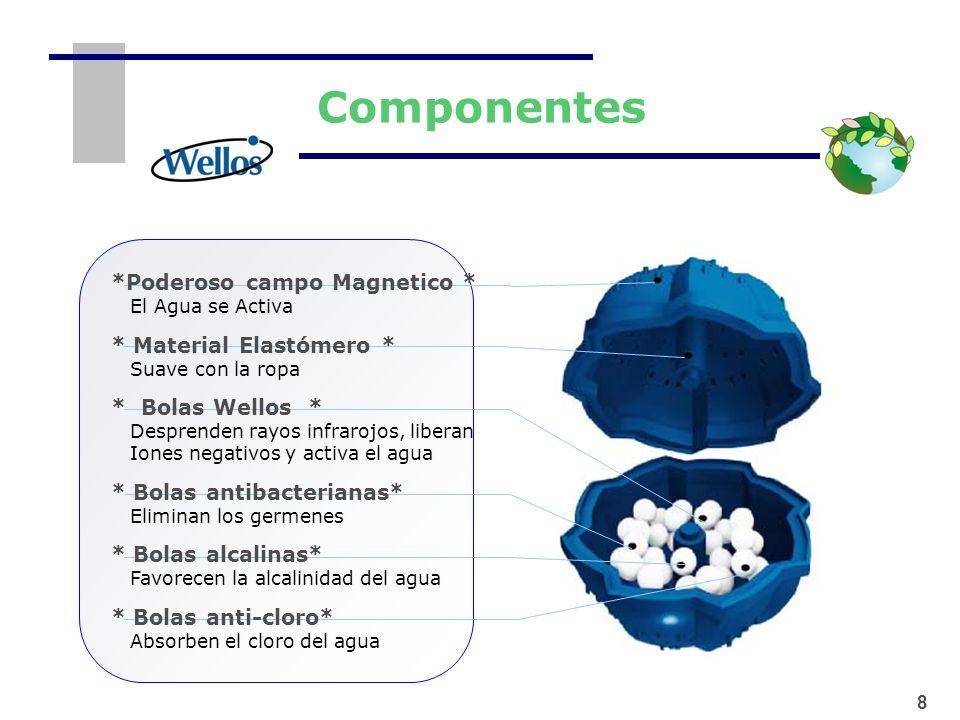 Componentes *Poderoso campo Magnetico * * Material Elastómero *