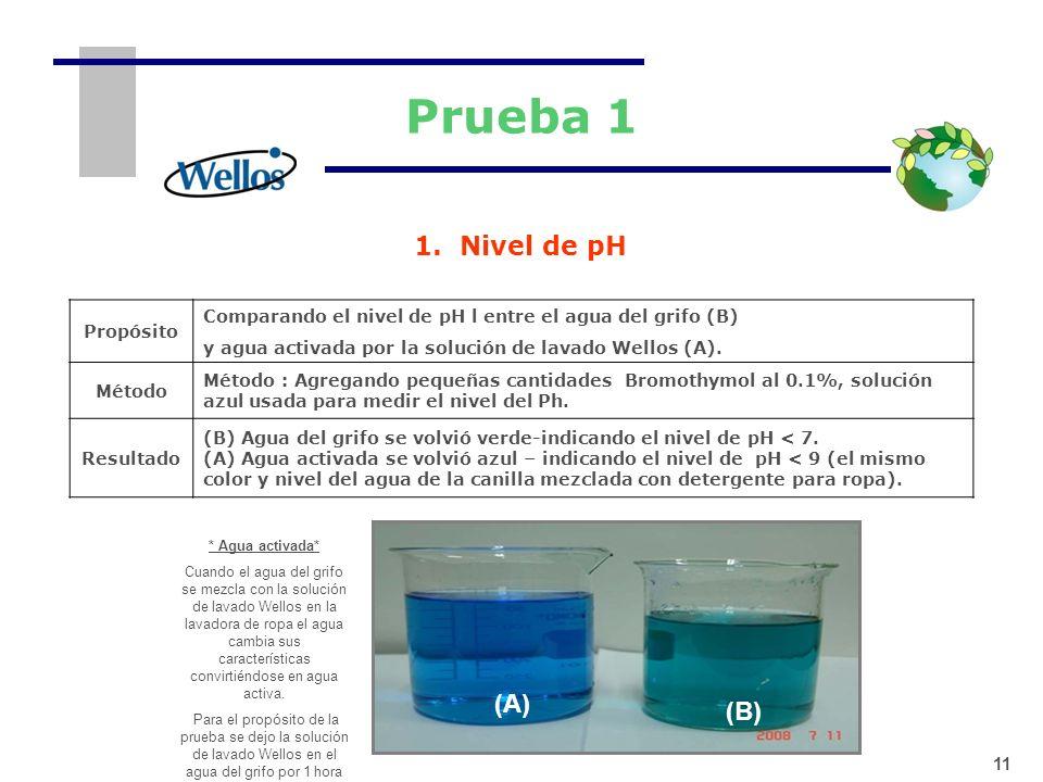 Prueba 1 1. Nivel de pH (A) (B) Propósito