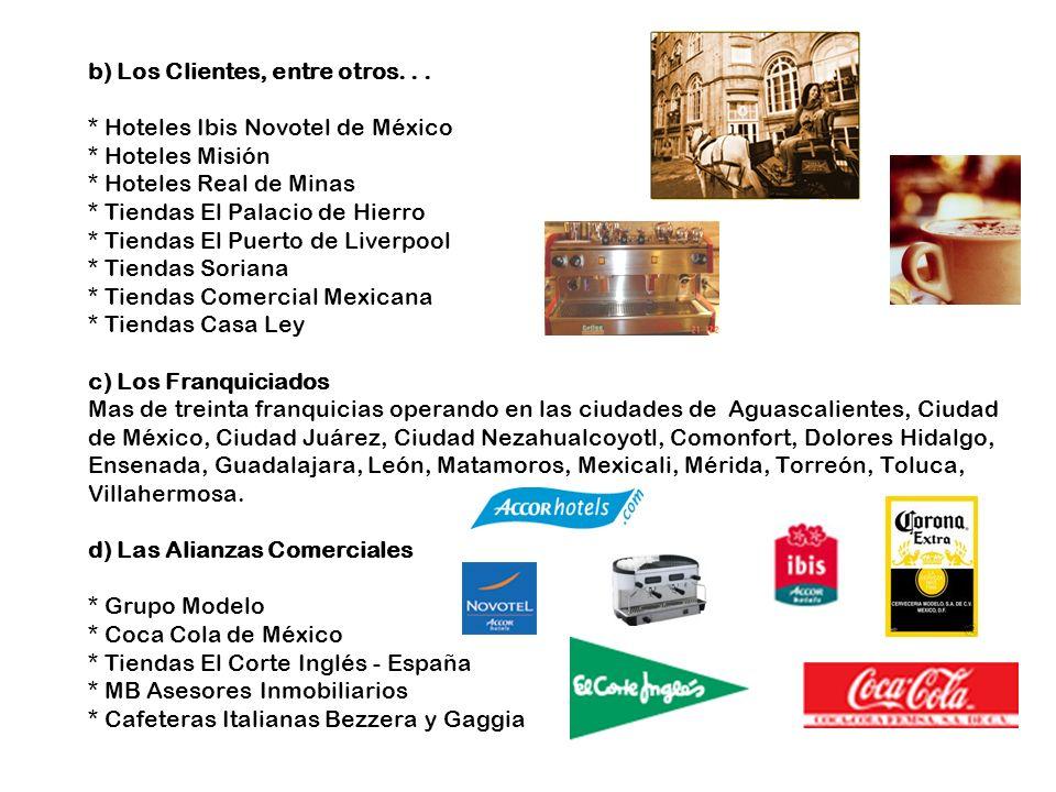 b) Los Clientes, entre otros. Hoteles Ibis Novotel de México