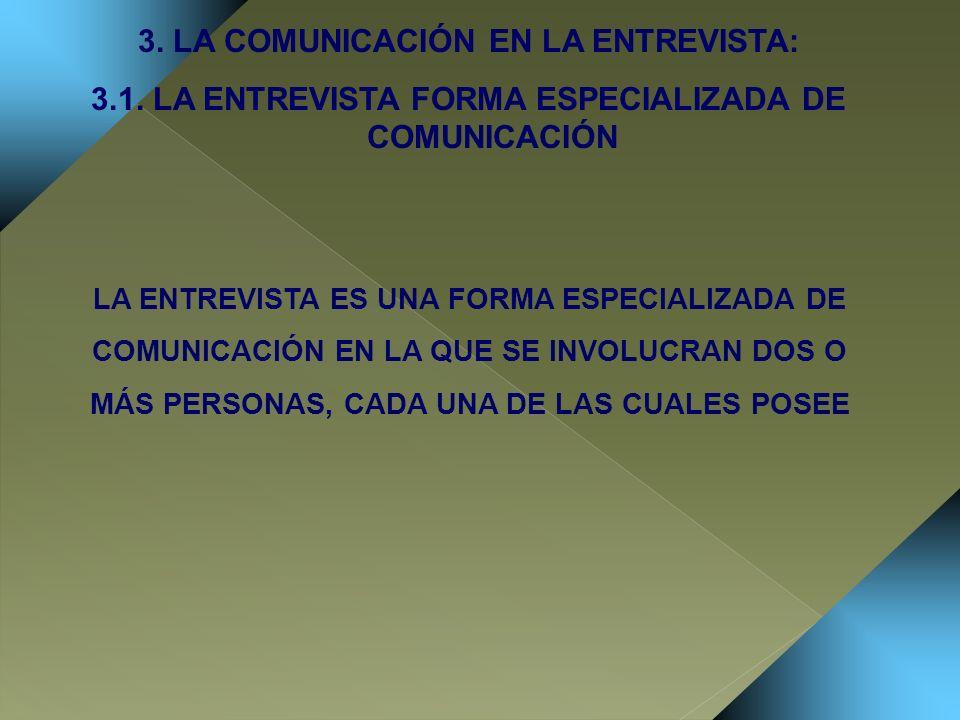 3. LA COMUNICACIÓN EN LA ENTREVISTA: