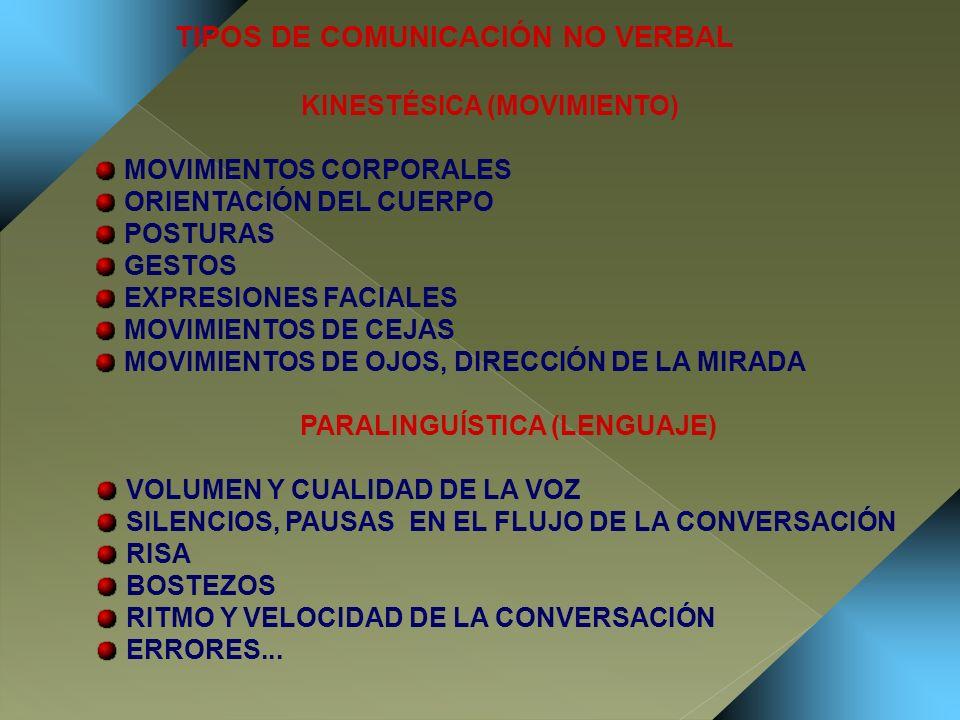 TIPOS DE COMUNICACIÓN NO VERBAL KINESTÉSICA (MOVIMIENTO)