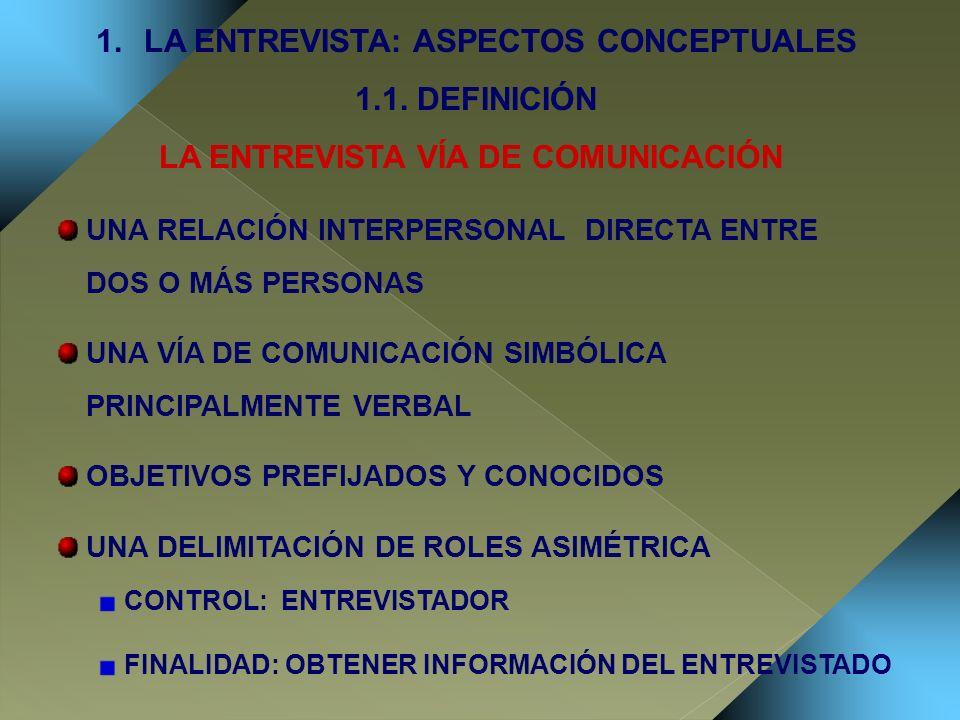 LA ENTREVISTA: ASPECTOS CONCEPTUALES LA ENTREVISTA VÍA DE COMUNICACIÓN