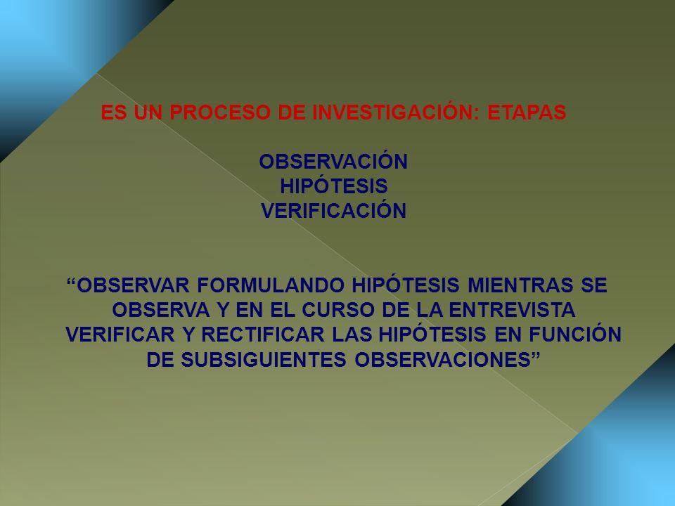 ES UN PROCESO DE INVESTIGACIÓN: ETAPAS