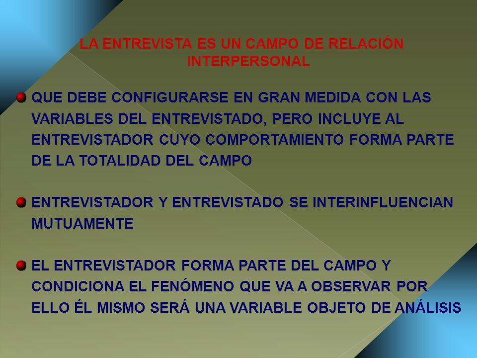 LA ENTREVISTA ES UN CAMPO DE RELACIÓN INTERPERSONAL