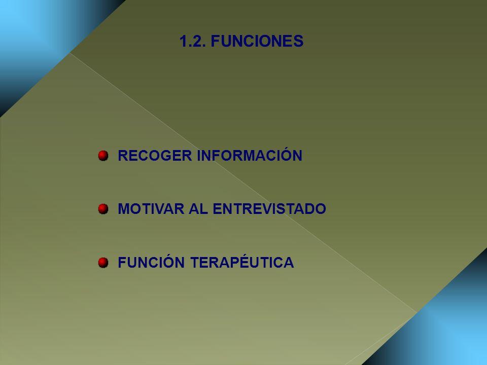 1.2. FUNCIONES RECOGER INFORMACIÓN MOTIVAR AL ENTREVISTADO