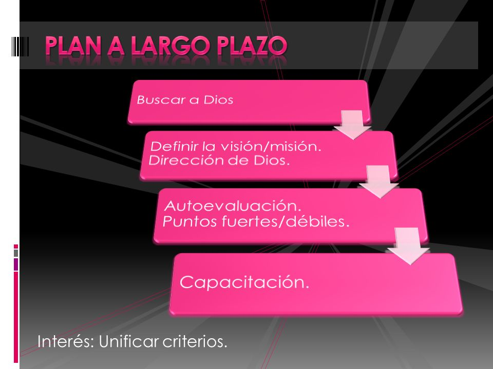 Plan a largo plazo Interés: Unificar criterios.