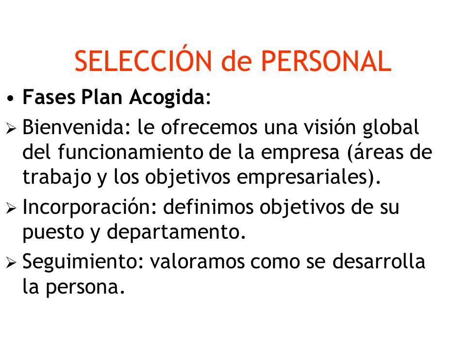 SELECCIÓN de PERSONAL Fases Plan Acogida:
