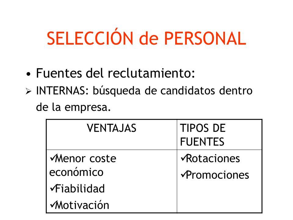 SELECCIÓN de PERSONAL Fuentes del reclutamiento: