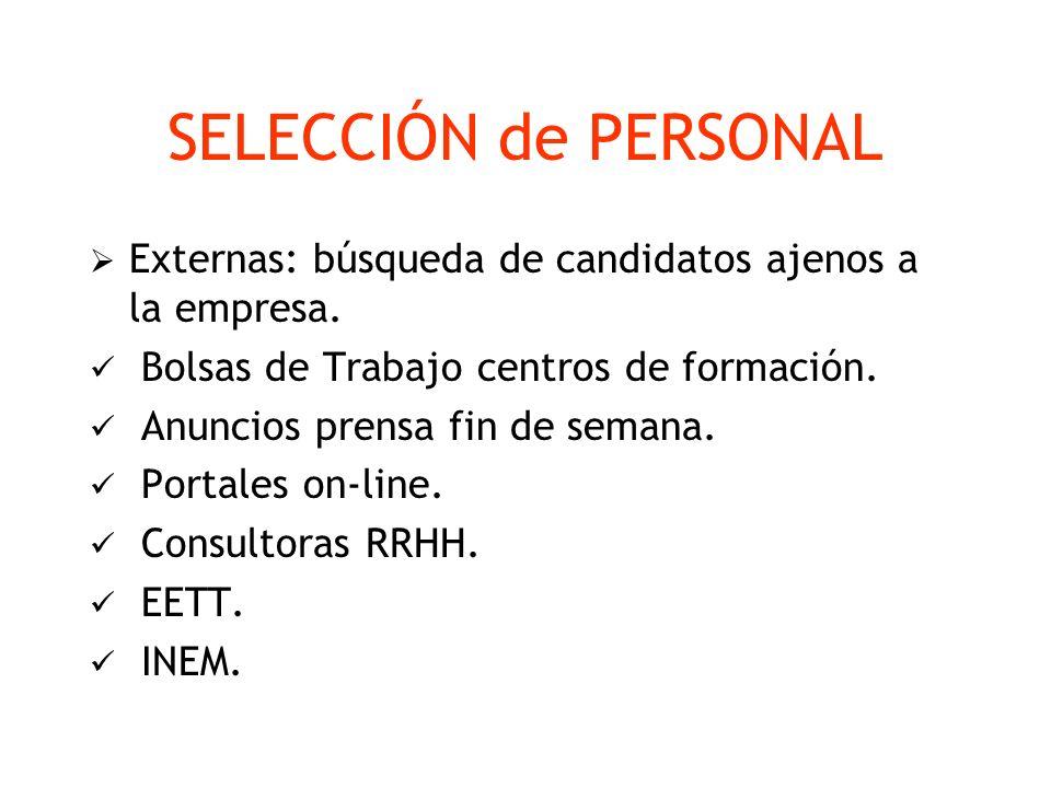 SELECCIÓN de PERSONAL Externas: búsqueda de candidatos ajenos a la empresa. Bolsas de Trabajo centros de formación.