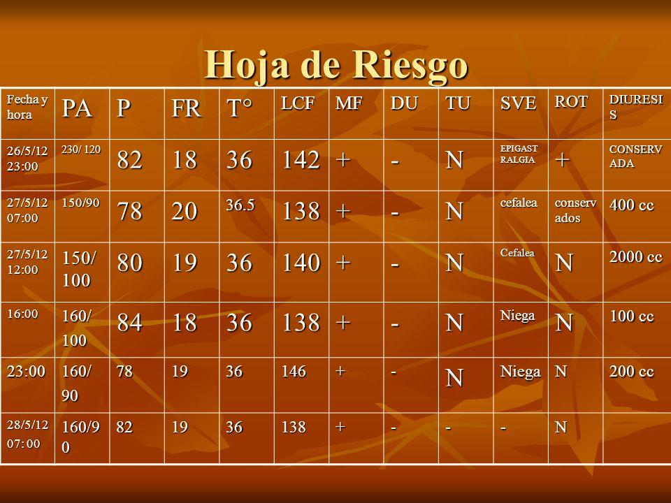 Hoja de Riesgo PA P FR T° 82 18 36 142 + - N 78 20 138 80 19 140 84
