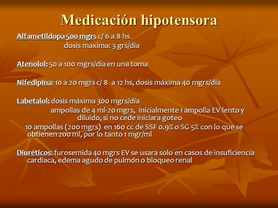 Medicación hipotensora