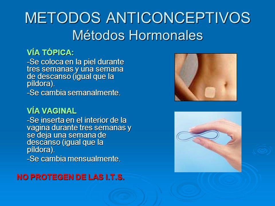 METODOS ANTICONCEPTIVOS Métodos Hormonales