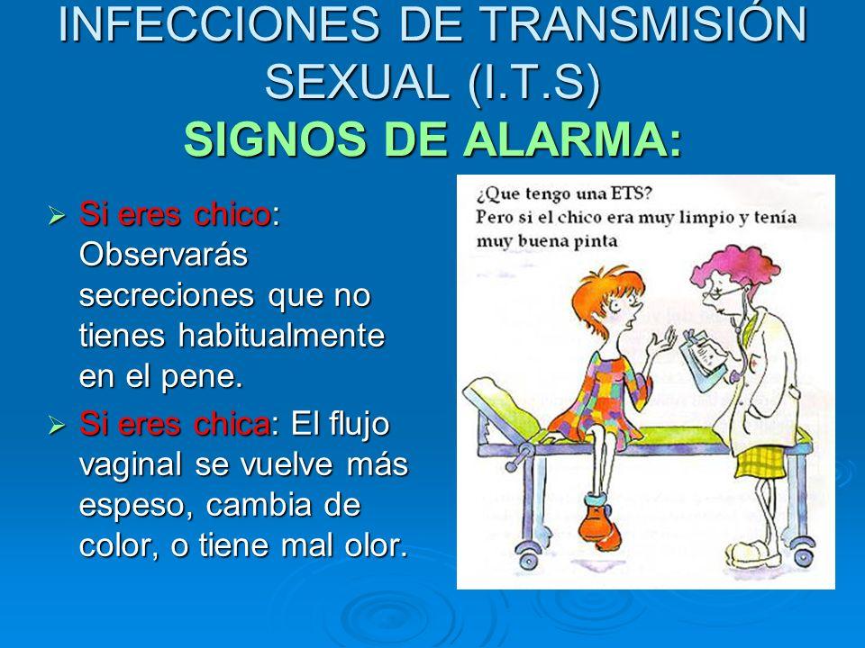 INFECCIONES DE TRANSMISIÓN SEXUAL (I.T.S) SIGNOS DE ALARMA: