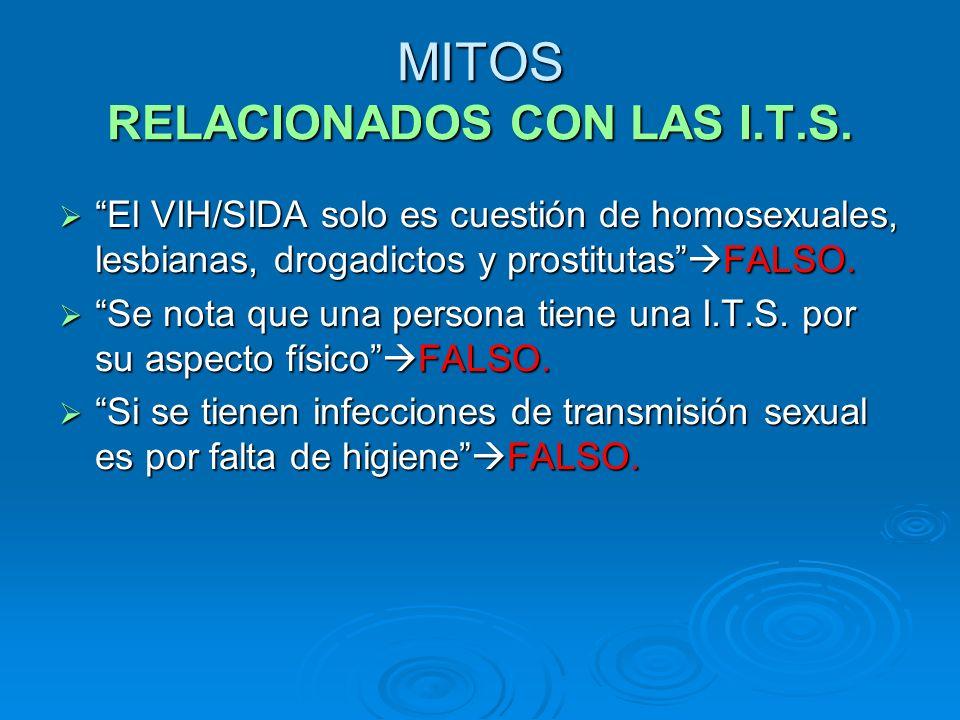 MITOS RELACIONADOS CON LAS I.T.S.
