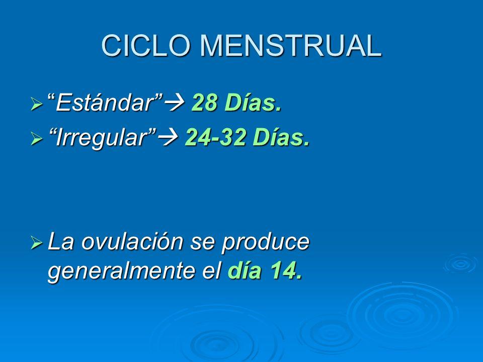 CICLO MENSTRUAL Estándar  28 Días. Irregular  24-32 Días.