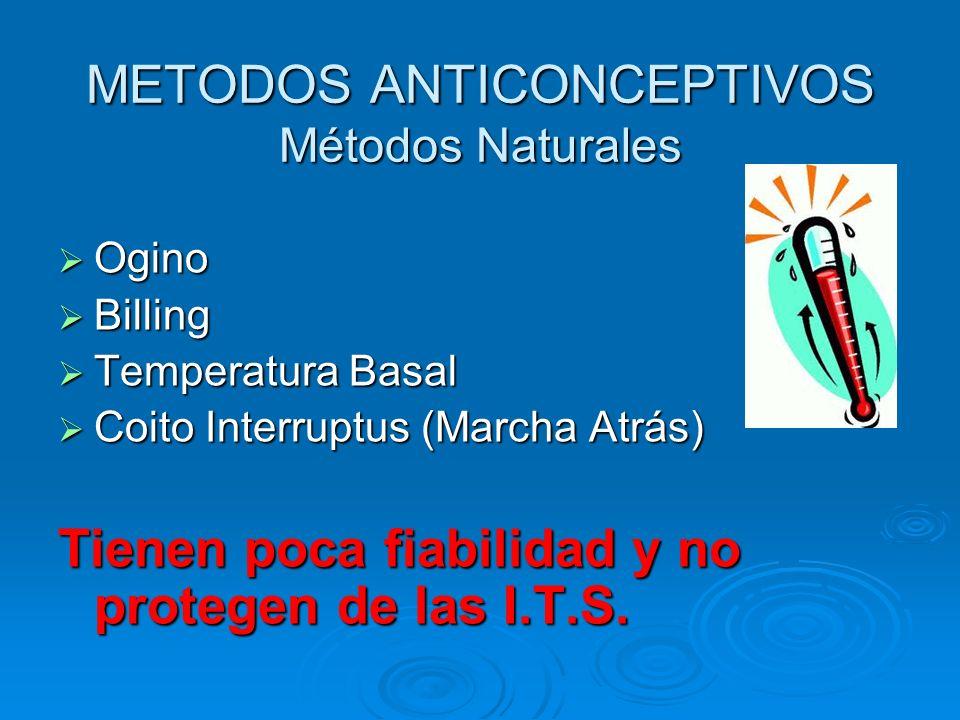 METODOS ANTICONCEPTIVOS Métodos Naturales