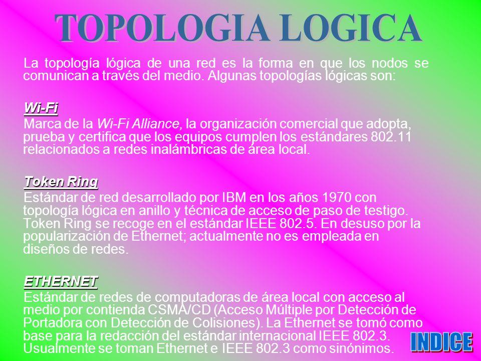 INDICE TOPOLOGIA LOGICA